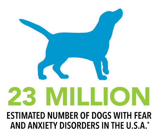 23 Million estimated number of dogs with fear and anxiety disorders in the U.S.A.*